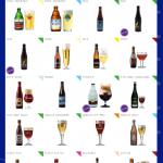 ◆ベルギービールウィークエンド◆85種類のベルギービールが札幌に上陸